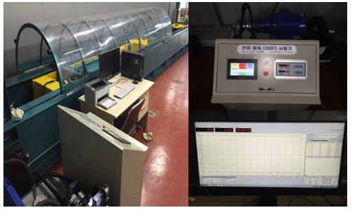 Hãng SAMWOO sử dụng máy test công nghệ cao
